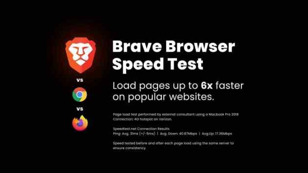 Brave Browser Pro Crack v1.28.106 (64-bit) Download {Latest} 2021