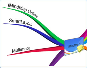iMindMap Pro 12 With Full Crack Latest Version Free Download