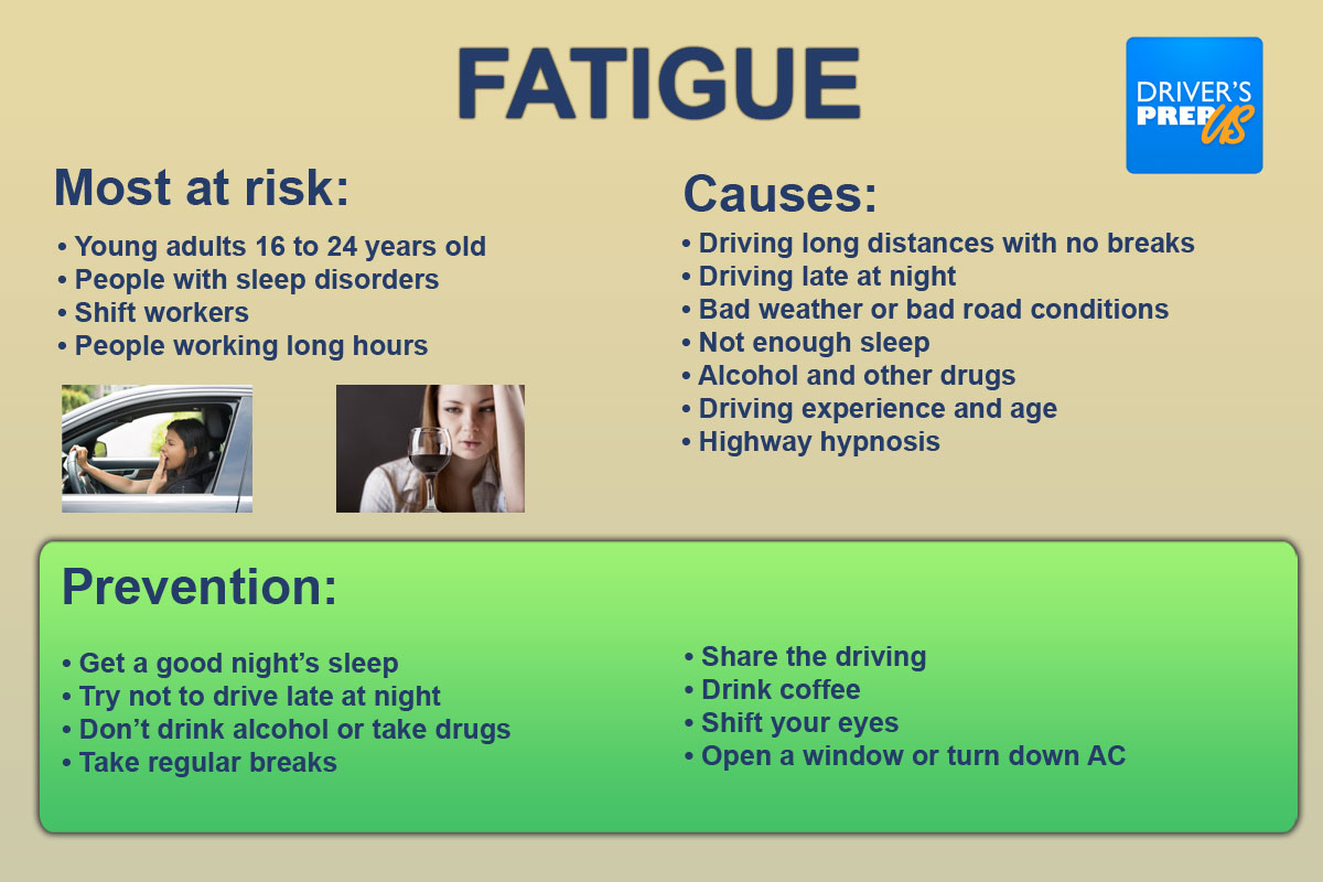 What is Fatigue - Illustration by DriversPrep