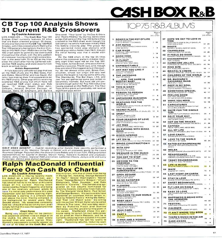 Ralph MacDonald On the Cash Box Charts