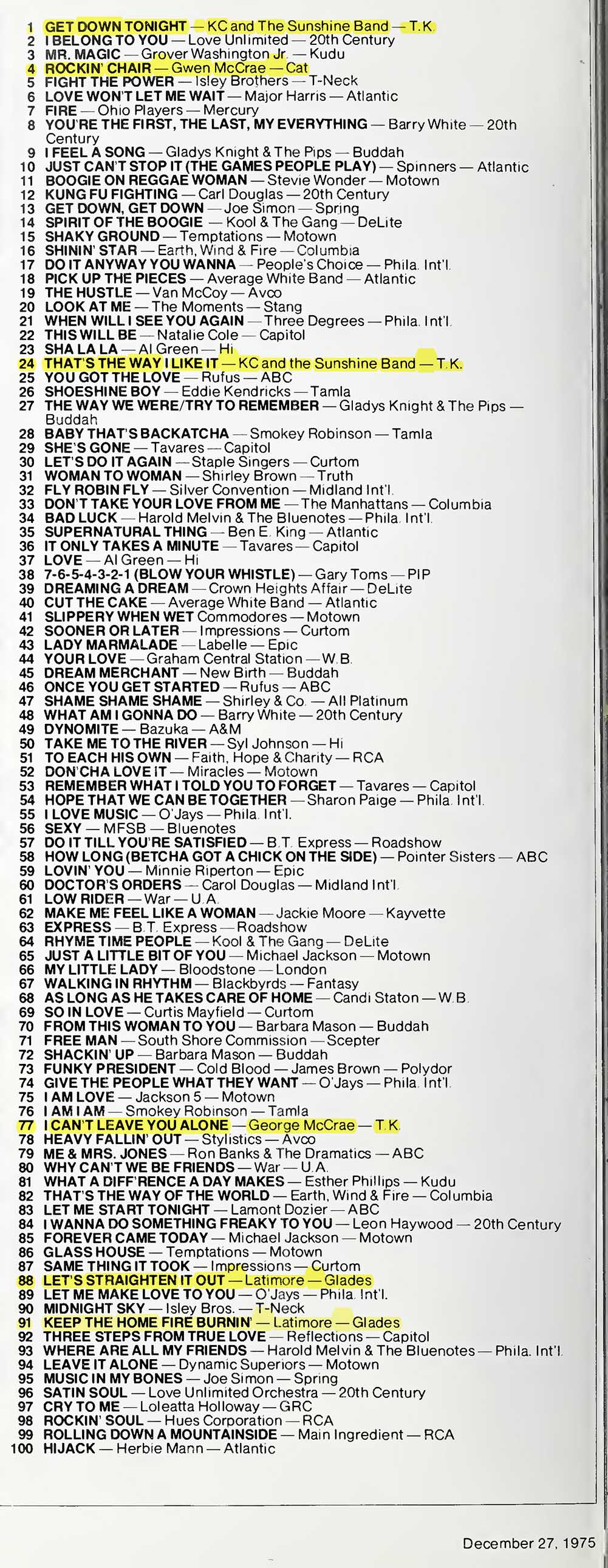 Top 100 R&B Singles of 1975 (full list)
