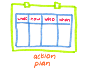 action-plan, license process