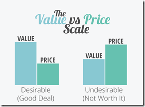 Value-vs-Price-Scale