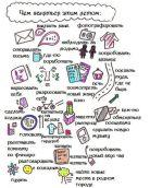 04.что можно написать в личном дневнике