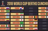 World Cup 2018 : Các đội giành vé chính thức và đá play-off