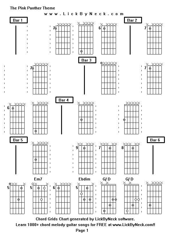 The Pink Panther Theme Notes and tablature for guitar solo
