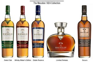 Nueva Serie 1824 de The Macallan