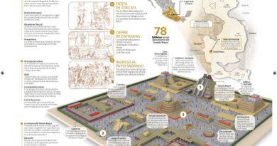 Españoles aprovecharon fiesta para la masacre