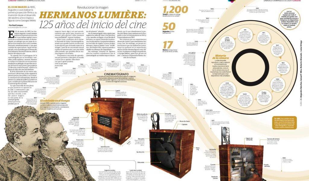 Hermanos Lumière: 125 años del inicio del cine