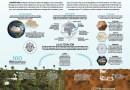 El Sahara, de un desierto  a una cuenca en 20 mil años