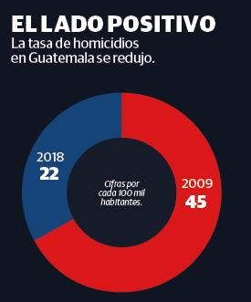 Washington renueva la presión con Guatemala