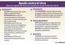 Con apoyos buscan aminorar pandemia