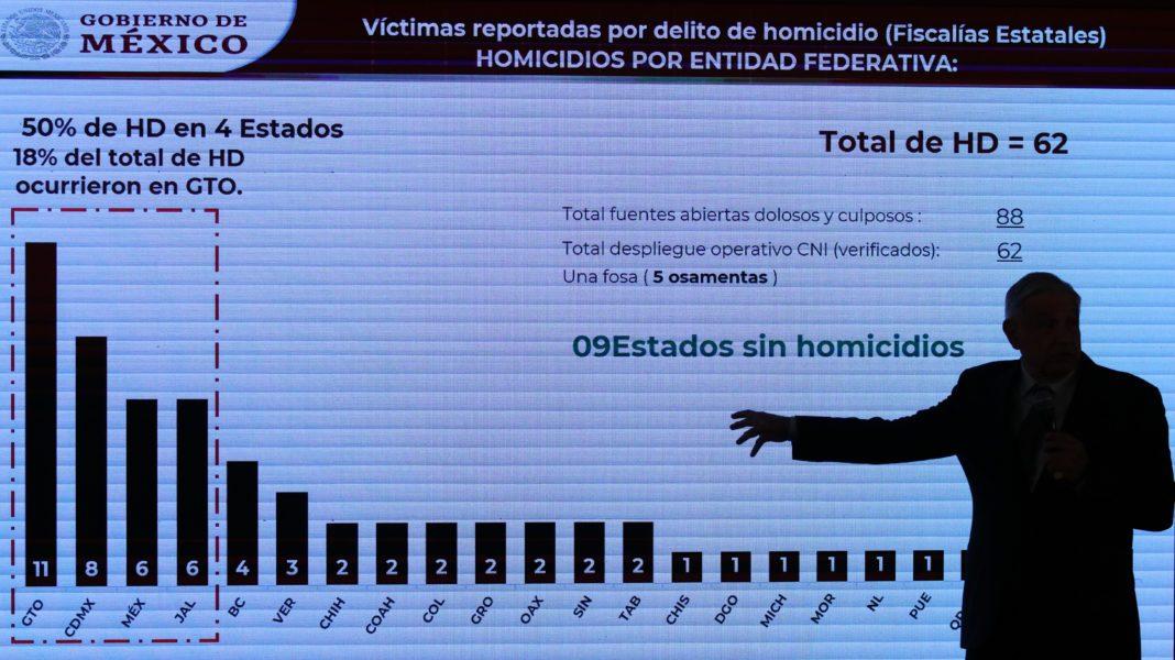 Ante cuestionamientos de Jorge Ramos, AMLO promete resultados en seguridad este año