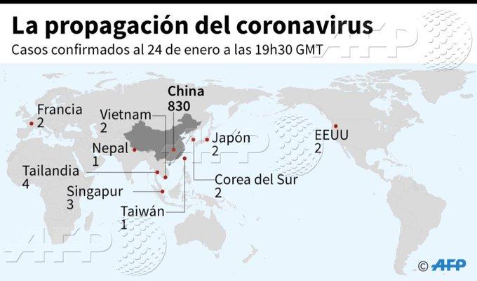 Coronavirus llega a Europa; Francia confirma 2 casos