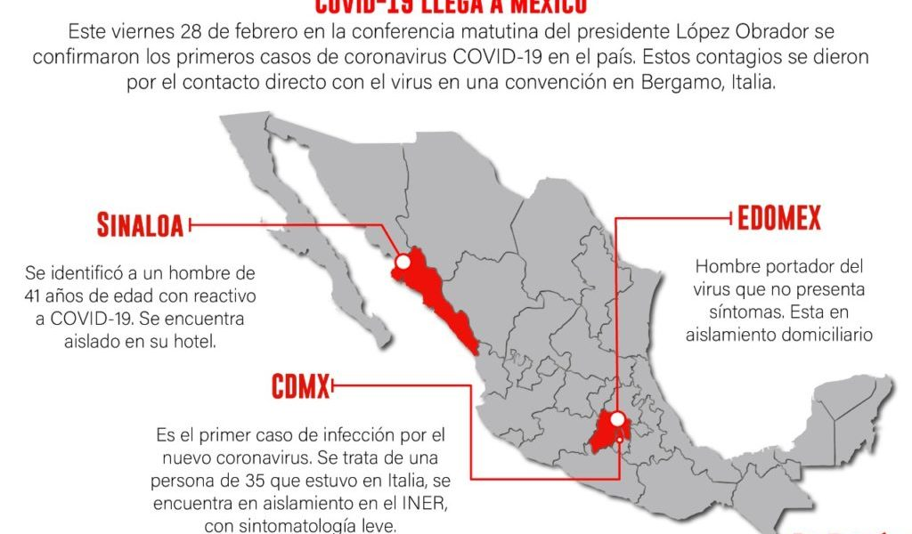 Esto es lo que sabemos de la llegada del Covid-19 a México hasta el momento