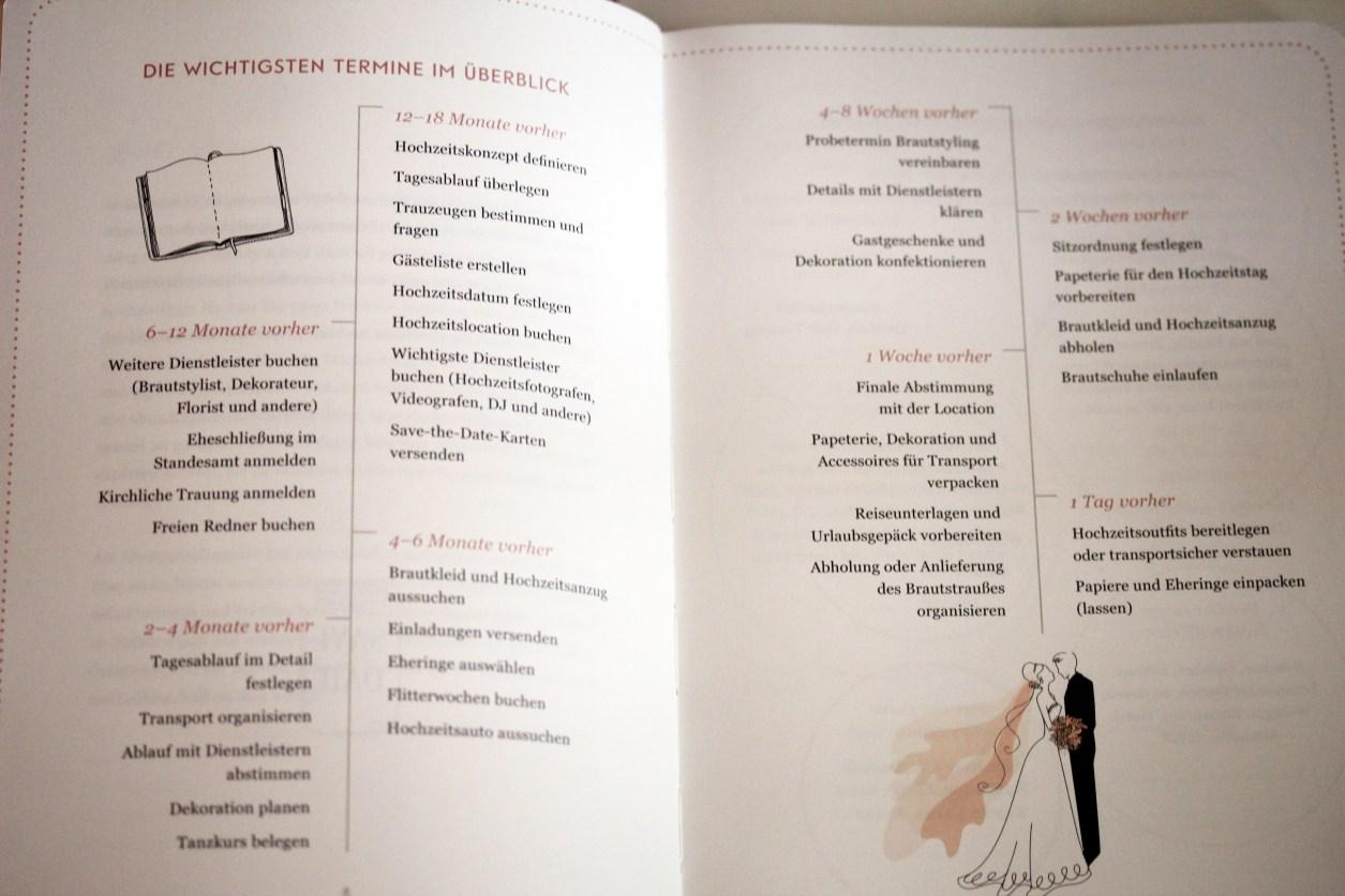 Ideen Hochzeit Gästebuch