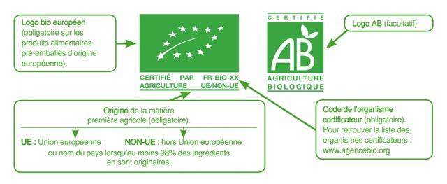 label vegan labels bio connus