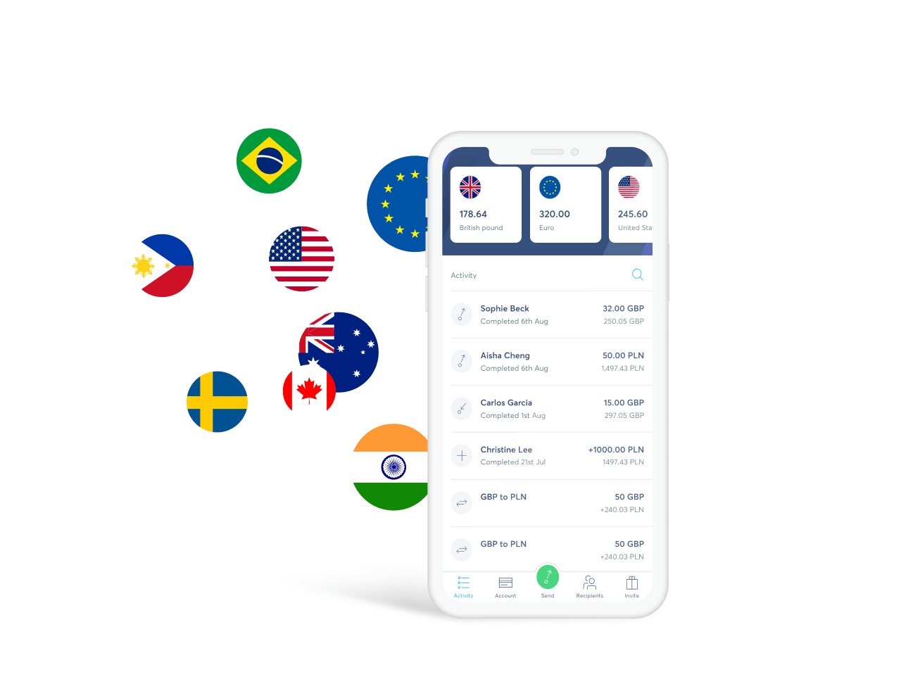 Free Borderless Account | Foreign Currency Account in UK - TransferWise