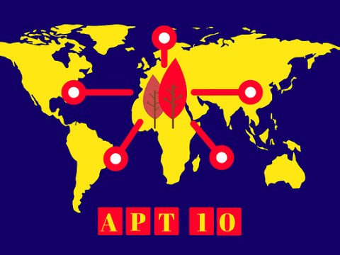 APT10, Cloud Hopper, Plugx & RedLeaves, MenuPass are the names of nation states threat actor that hacked and compromised US, EU, and Japan enterprises