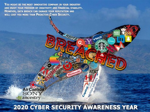 Prediction of the Cybersecurity Landscape for 2020