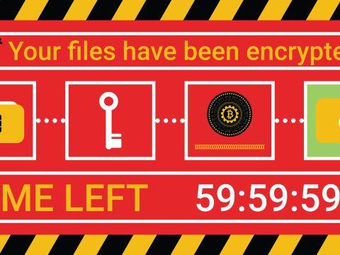 Iranian Script Kiddies Spread Dharma Ransomware via RDP Ports