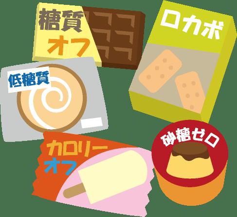 ガチで太らない食べ物!!!!!