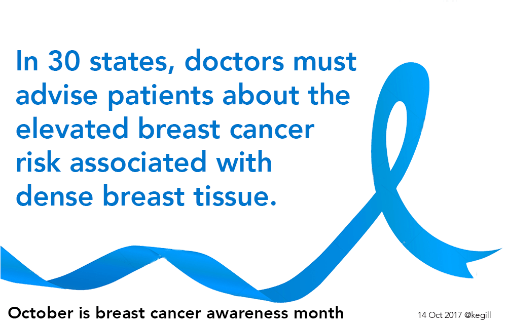 dense breast tissue and risk of cancer