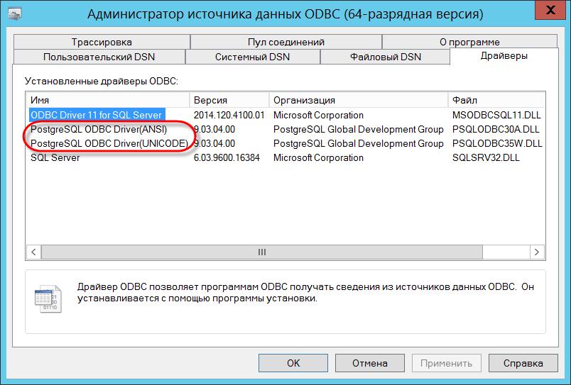 PostgreSQL ODBC