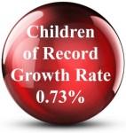 2015 Mormon Stat Report 1