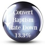 2015 Mormon Stats Convert Baptism