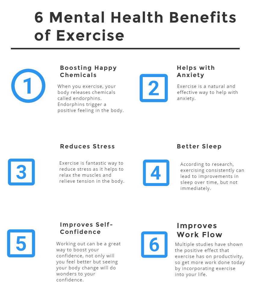 6 Mental Health Benefits of Exercise - Life and Fitness ...