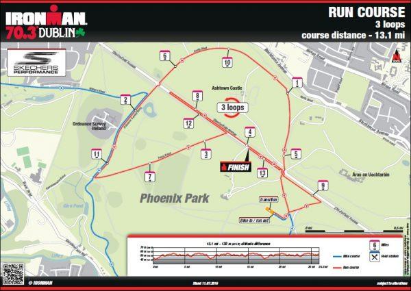 Ironman dublin run