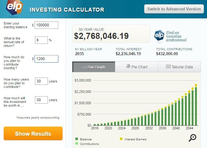 20160403 Become An Automatic Millionaire Investment Calculator Life And My Finances