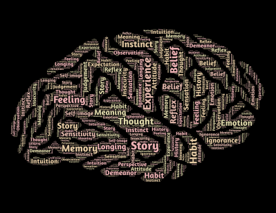 An image of a brain filled with words relating to philosophy