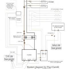 Wind Generator Wiring Diagram 2001 Ford Taurus Sel Radio Turbine Life At The End Of Road