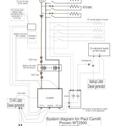 meter box wiring diagram blog wiring diagrammeter box diagram my wiring diagram electric meter box wiring [ 2552 x 3508 Pixel ]