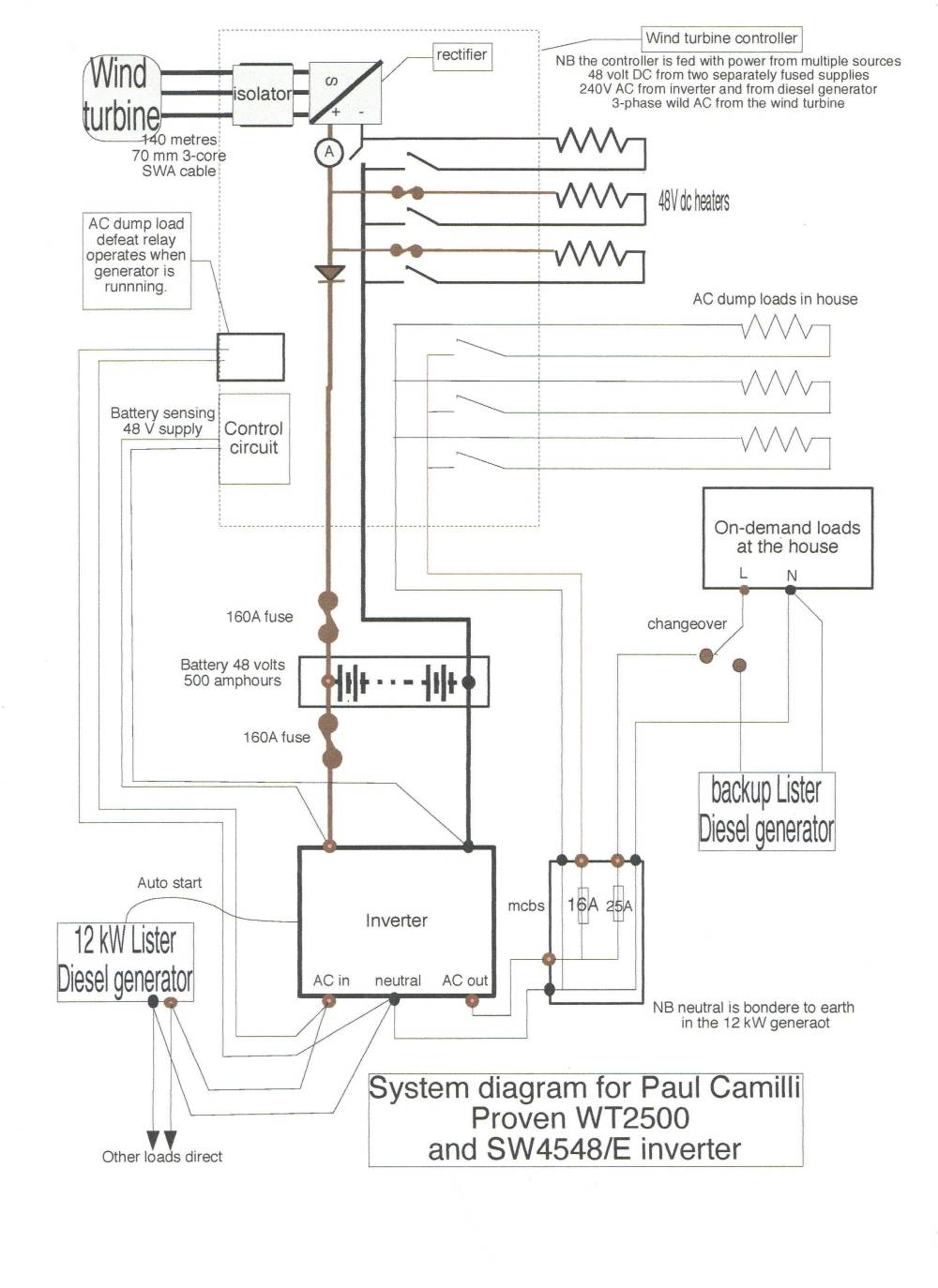 medium resolution of meter box wiring diagram blog wiring diagrammeter box diagram my wiring diagram electric meter box wiring