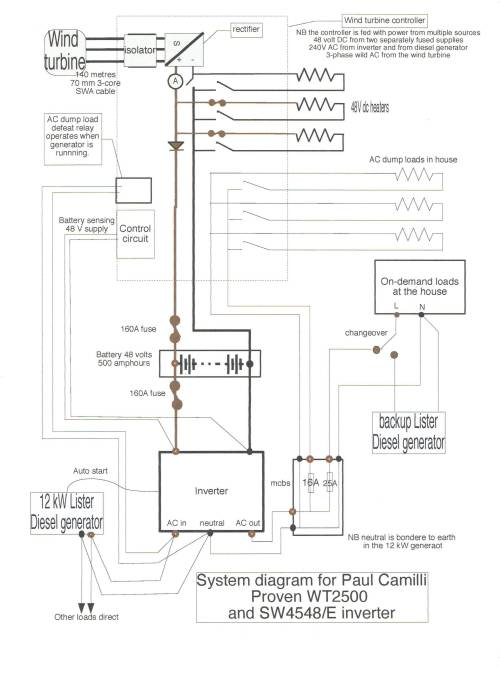 small resolution of meter box wiring diagram blog wiring diagrammeter box diagram my wiring diagram electric meter box wiring
