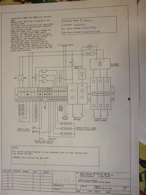 Generator Control Wiring Diagram Further Jet Engine Diagram Together