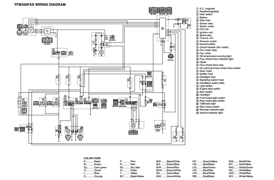 Yamaha Grizzly 350 Wiring Diagram : 33 Wiring Diagram