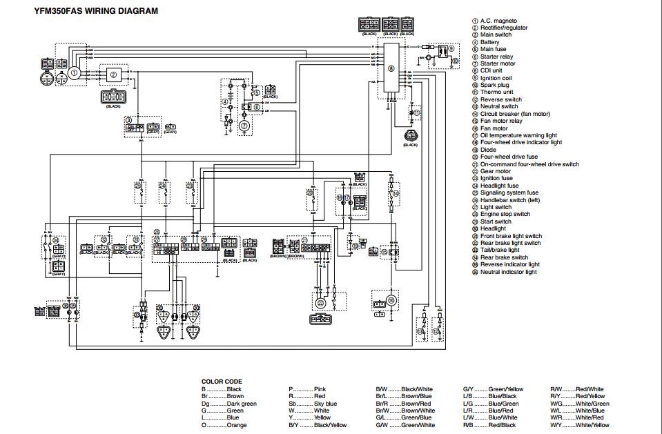 yamaha yfm 350 wiring diagram