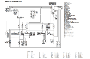 YFM 350 wiring diagram | Life at the end of the road