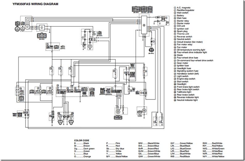 yamaha yfm350 wiring diagram