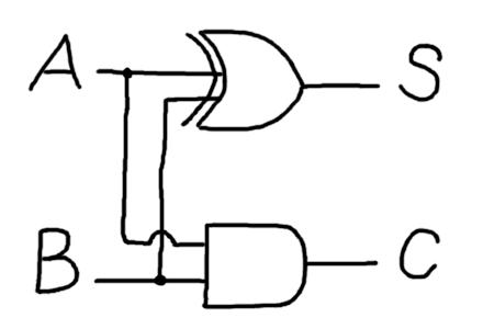Half Adder Circuit Diagram, Half, Free Engine Image For