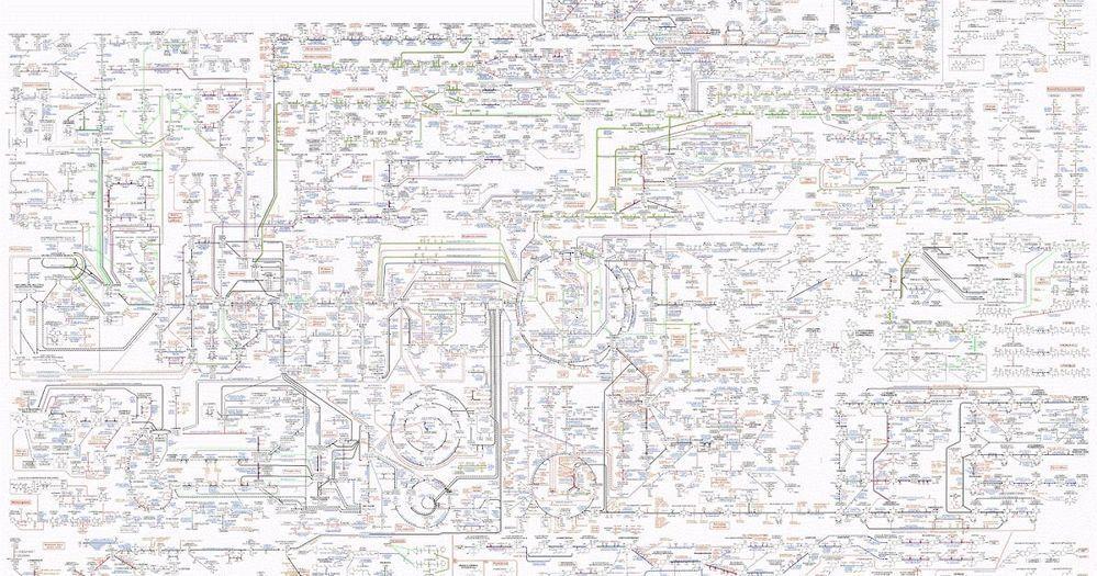 Interactomics + Super (or Quantum) Computers + Machine