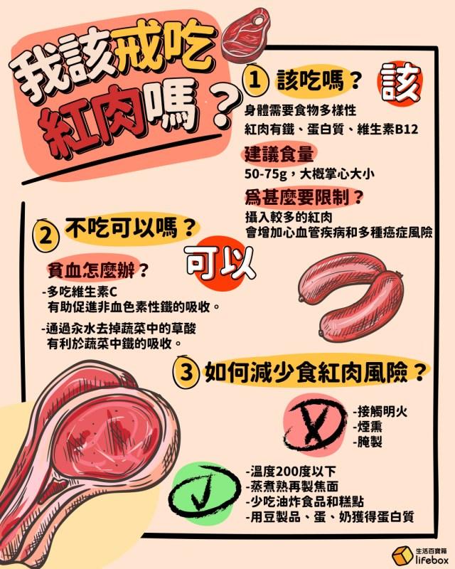 我該戒吃紅肉嗎