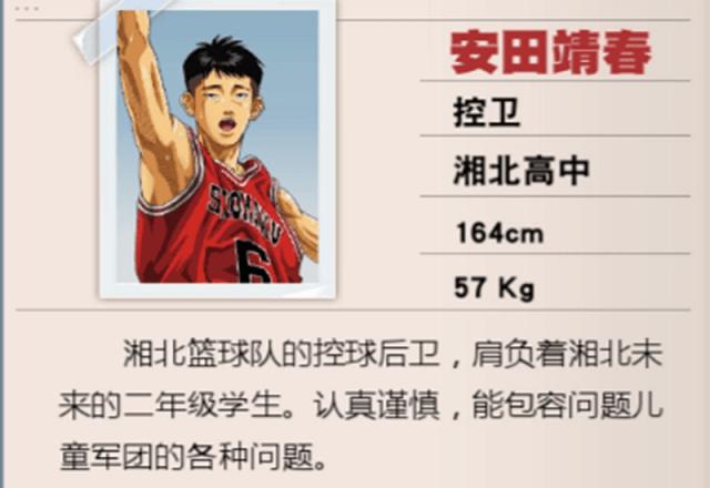 《灌籃高手》手遊:7個少人用的冷門球員