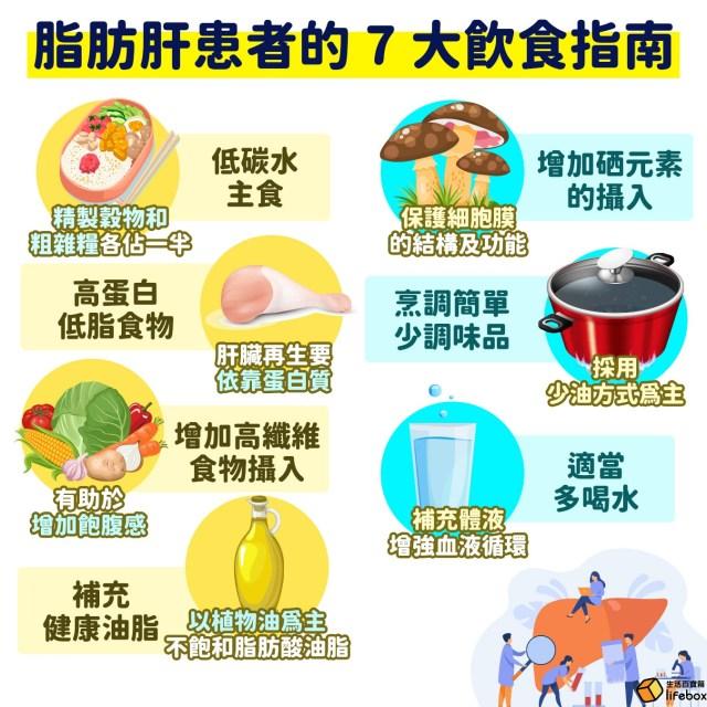 脂肪肝患者的7大飲食指南