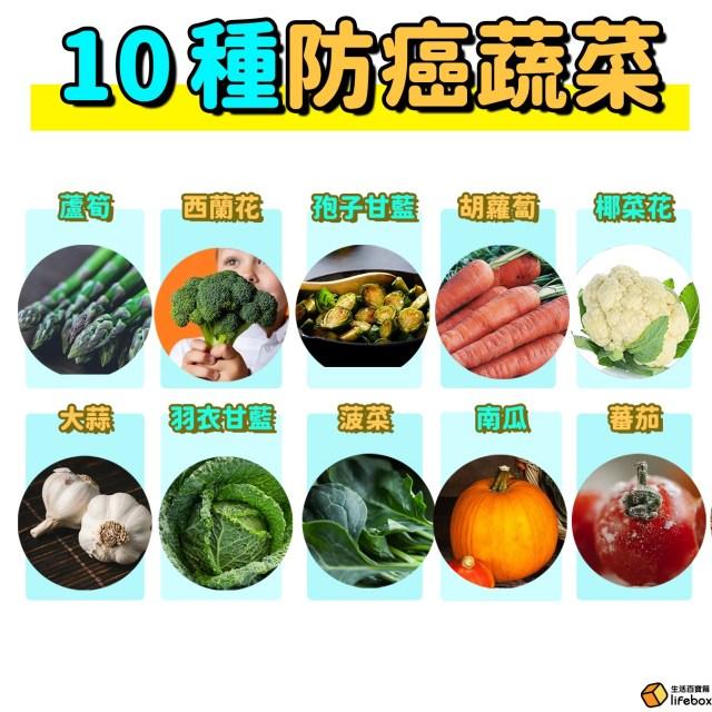 10種防癌蔬菜