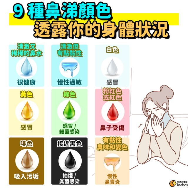 9種鼻涕顏色,透露你的身體狀況